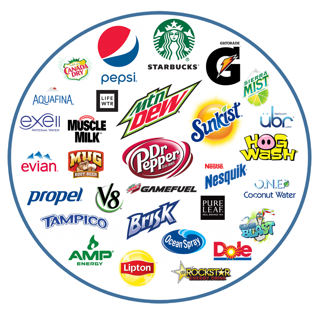Brand Circle 2019